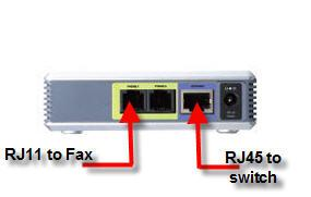PAP2T as analog gateway for fax connection.
