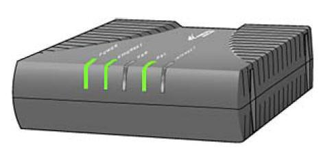 Westell DSL modem showing lights when connected.